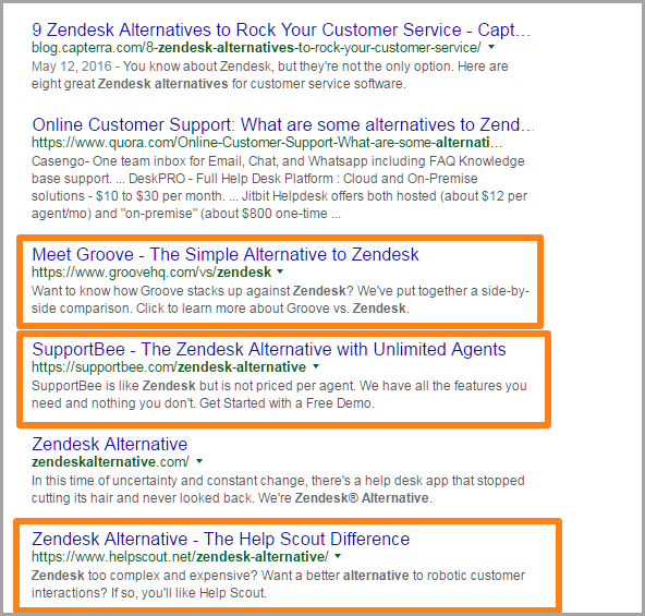 alternatives for Zendesk for SEO on your blog