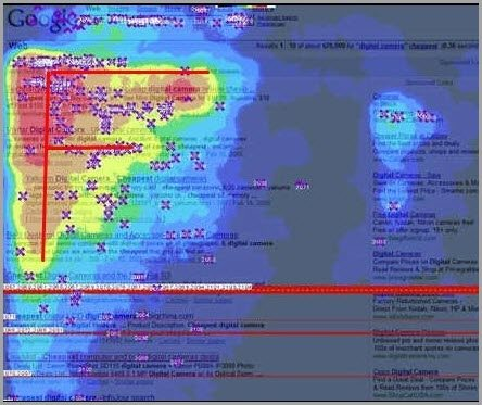 heatmap casestudy for improve your content writing