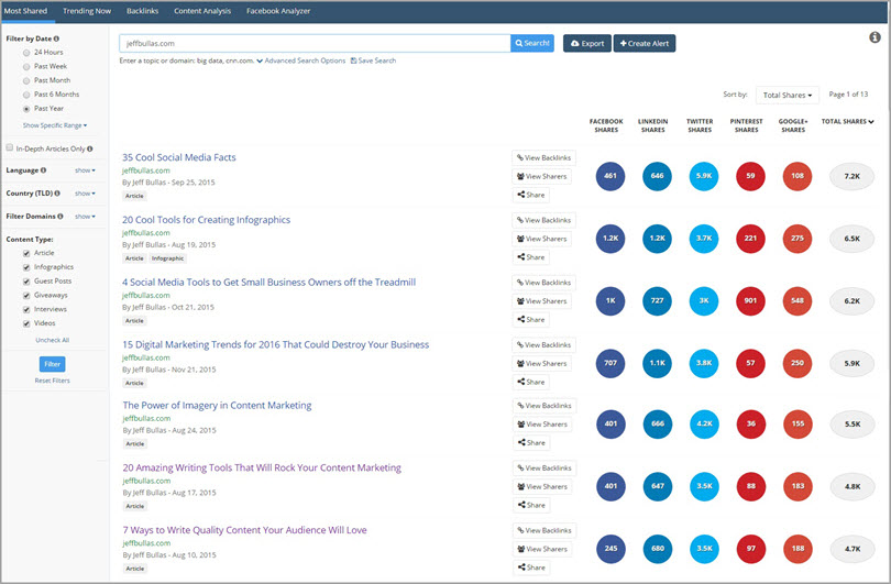 Buzzsumo for valuable content