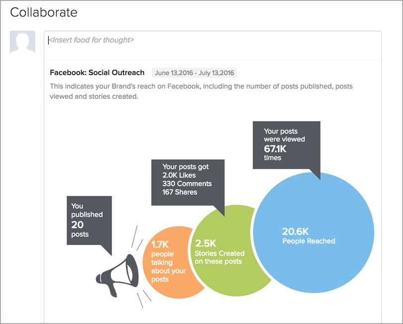 collaborate for scale your content marketing