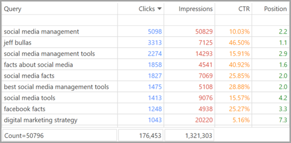 example-2-part-2-for-increase-your-website-rankings