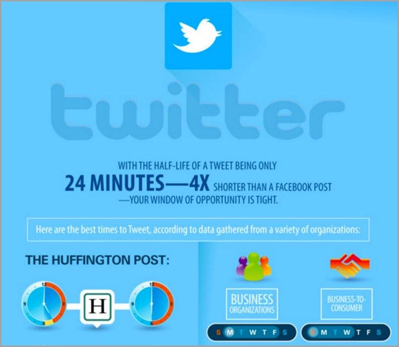 link-for-social-media-infographics