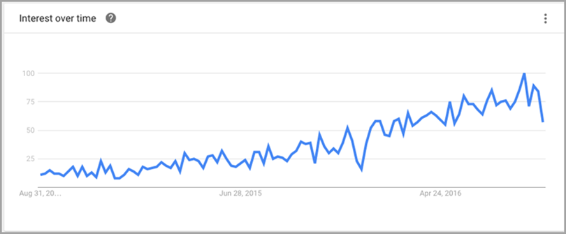 many-marketers-for-getting-the-attention-of-influencers