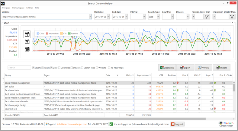 search-console-helper-for-increase-your-website-rankings