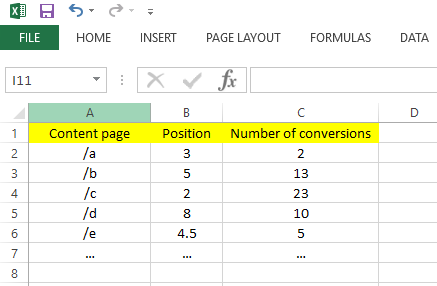 step-3-narrowing-data-in-the-google-analytics-report-down-to-organic-traffic-only-for-bottom-of-the-funnel-content