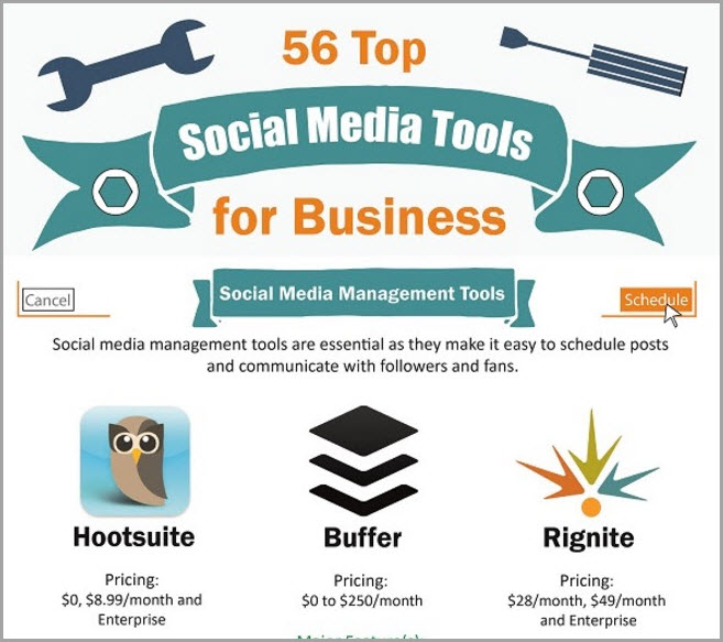 social-media-management-tools-for-social-media-infographics