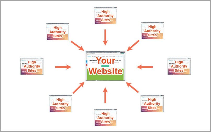 reach-out-to-top-sites-for-quality-backlinks-copy
