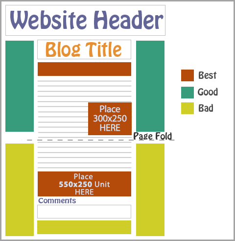 chitika-for-boost-your-blog-revenue4-jpg