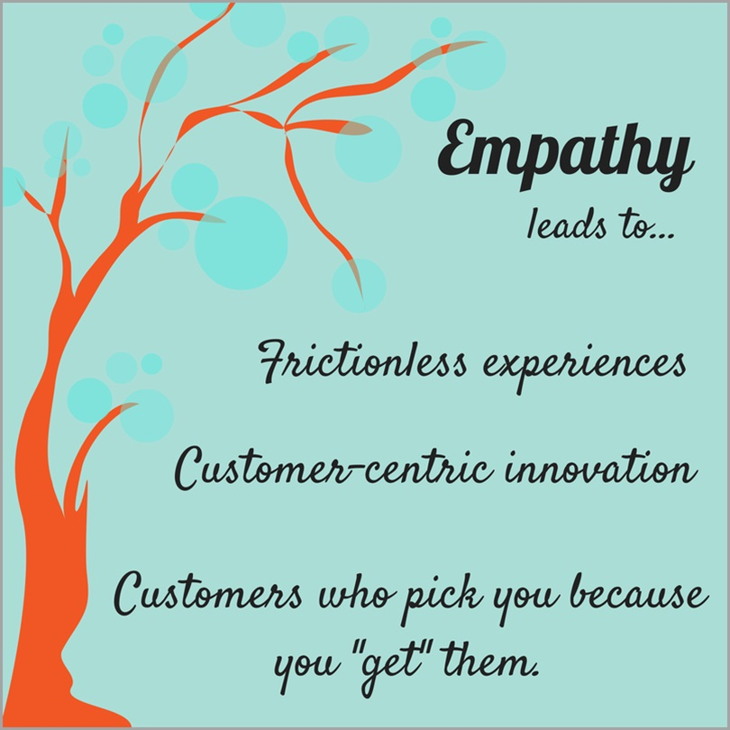 empathize-for-better-customer-experiences
