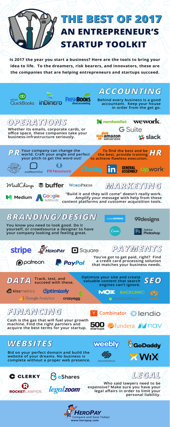 Entrepreneur tools for 2017 infographic