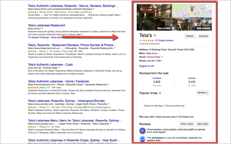 Local SEO for Restaurants - Image 1