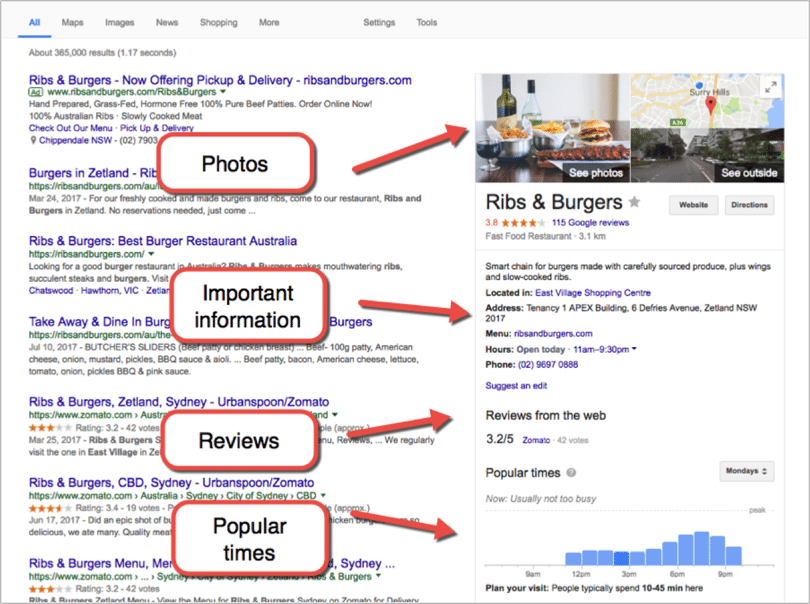 Local SEO for Restaurants - Image 2
