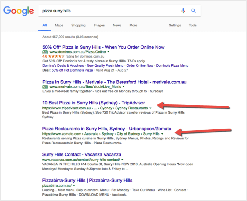 Local SEO for Restaurants - Image 6